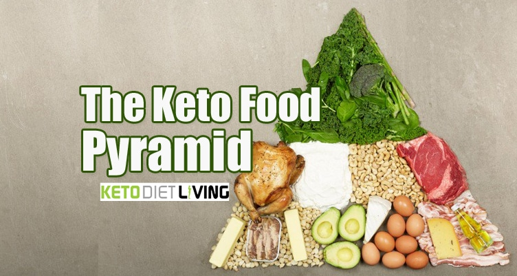 The Keto Food Pyramid